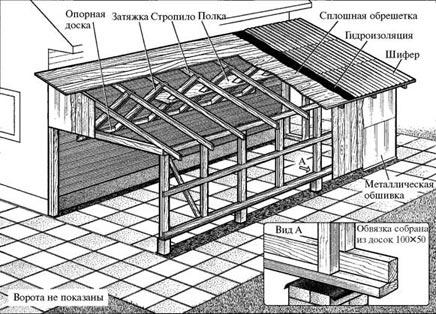 Схема пристройки гаража