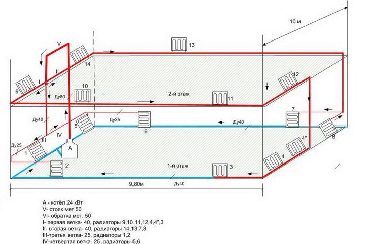 Схема горизонтальной однотрубной системы