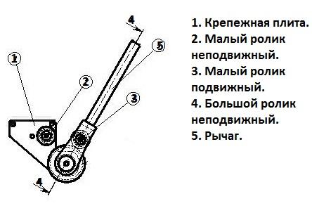 Ручной трубогиб