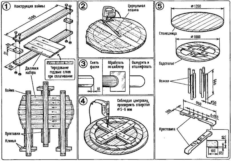 Схема круглого столика