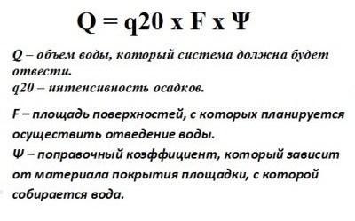 Формула расчета ливневки