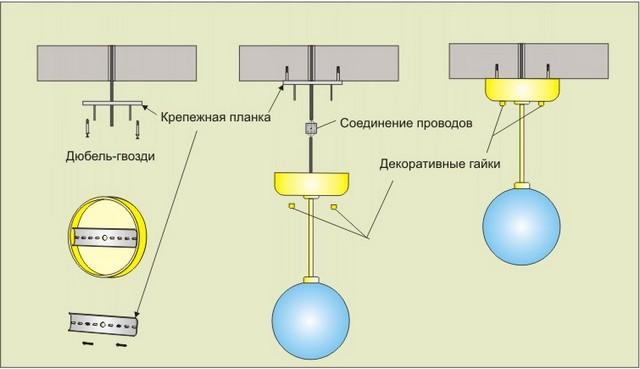 Схема подвеса люстры