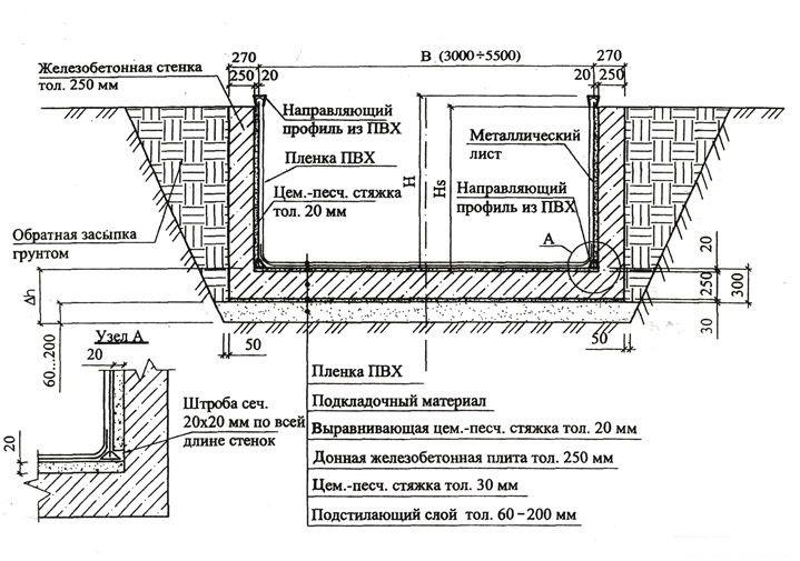 Бетонирование и гидроизоляция бассейна