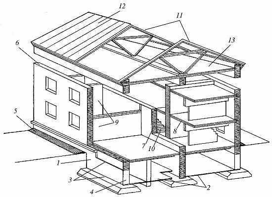 Чертеж дома с подвалом