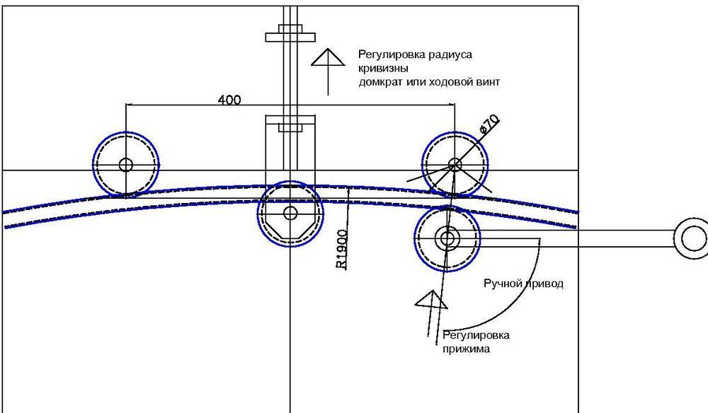 Принципиальная схема трубогиба