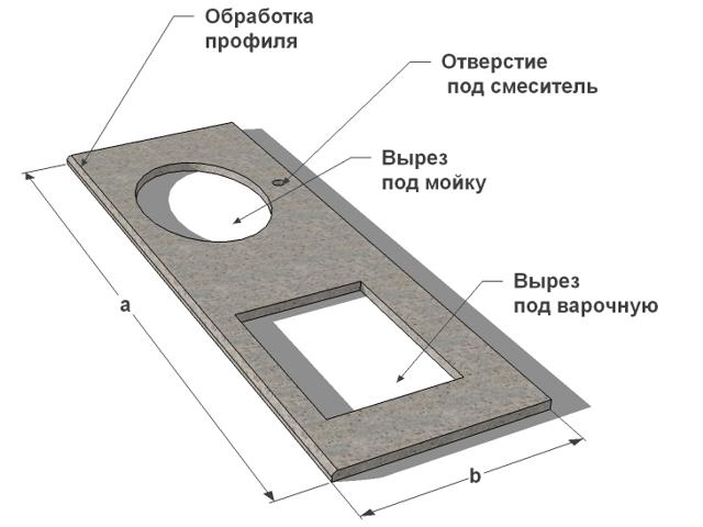 Схематическое изображение