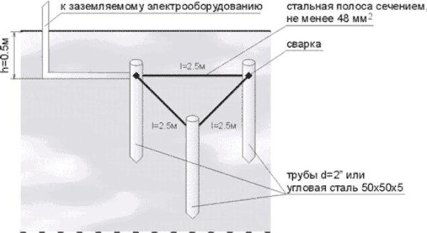 Схема заземления