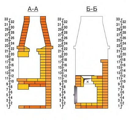 Простой мангал из кирпича своими руками схема 623