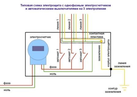 Типовая схема с однофазным счетчиком