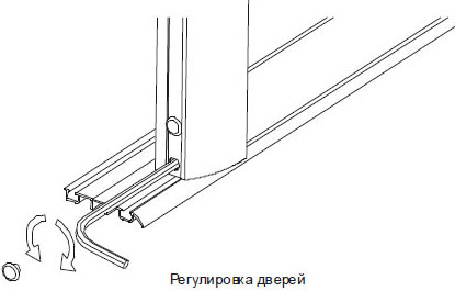 Регулировка двери шкафа купе