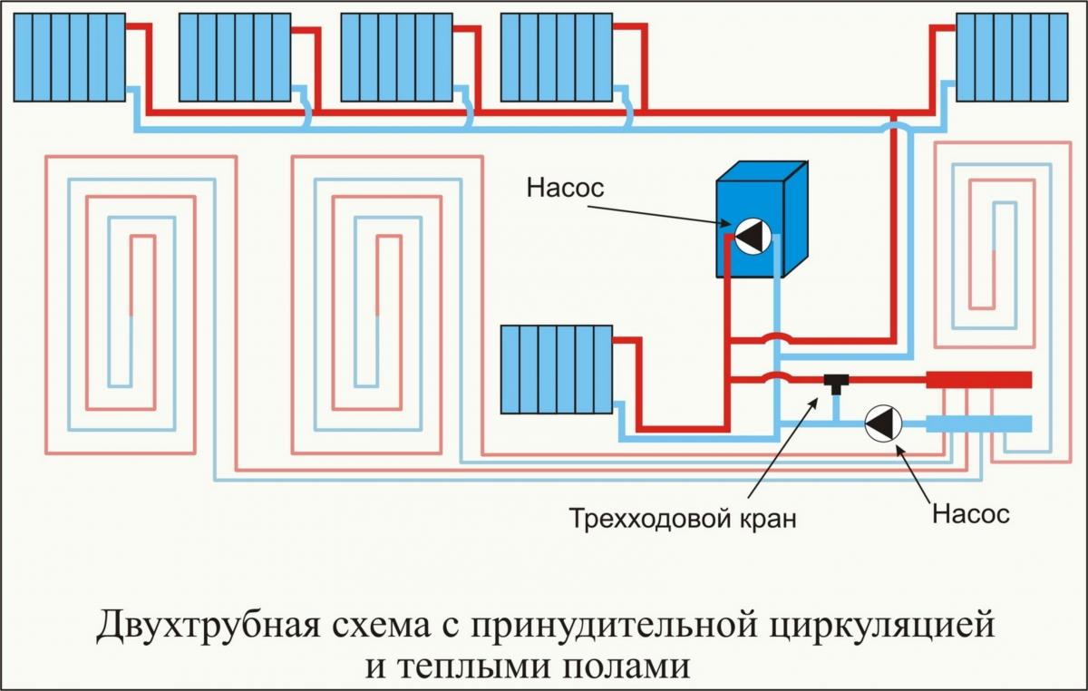 Подключение батарей отопления в частном доме своими руками фото 213
