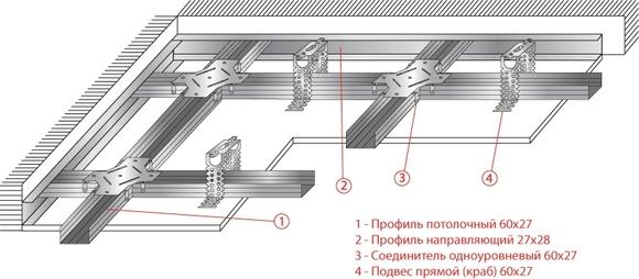 Как сделать потолок если нет балки 70