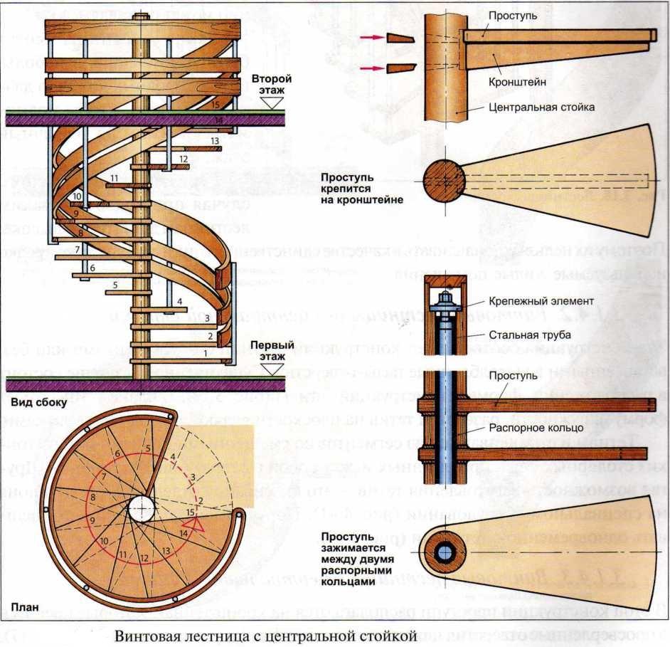 Схема и сборка винтовых бетонных лестниц polkon-kaliningrad.ru