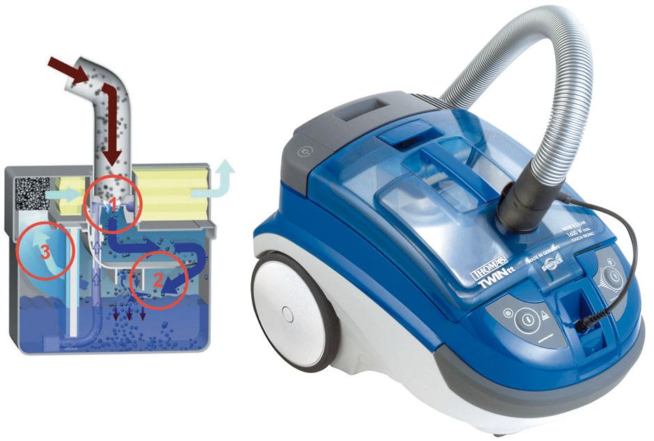 Пример пылесоса с аквафильтром