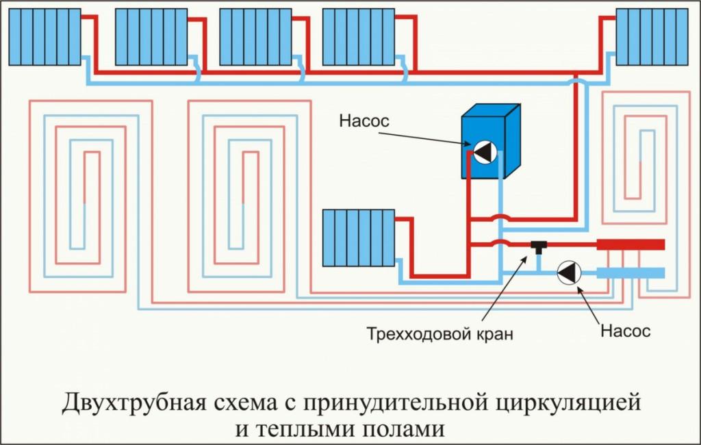 Двухтурбная система отопления