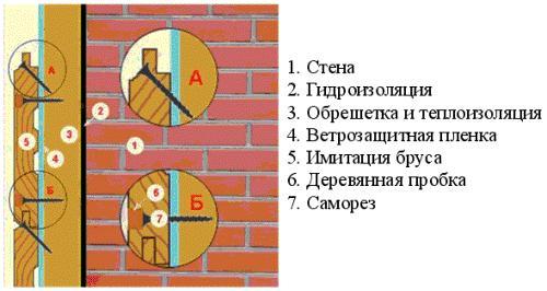 Схема монтажа снаружи