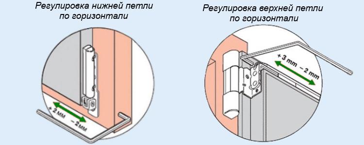 Как правильно отрегулировать пластиковое окно - всё о балкон.