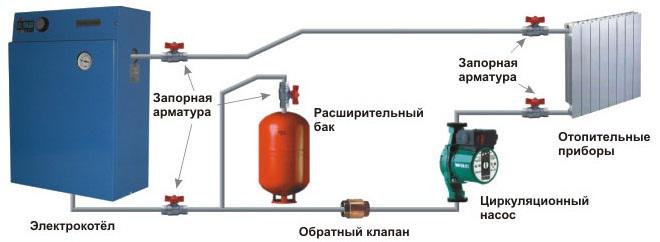 Схема отопления электрокотлом