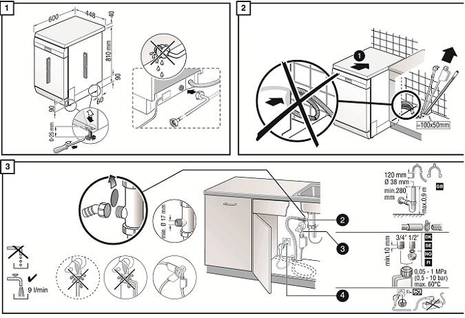 Инструкция по встроенному монтажу посудомоечной машины bosch