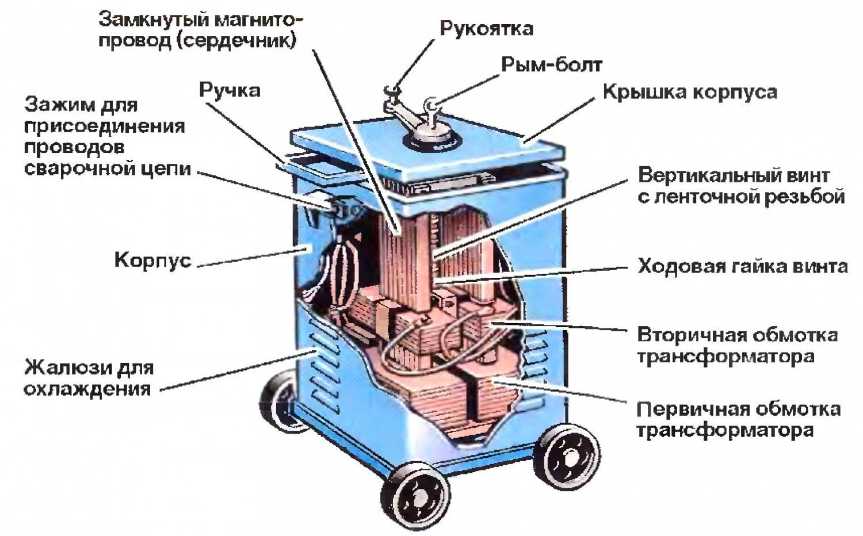Схема аппарата сварки меди
