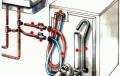 Самостоятельная установка стиральной машины автомата